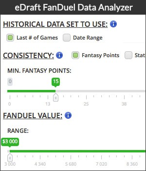 NFL FanDuel Data Analyzer