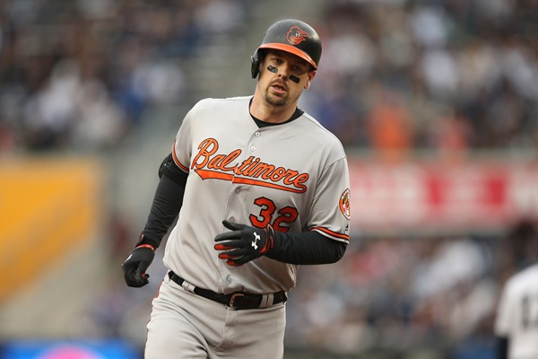 Fantasy Impact of the Nationals Signing Matt Wieters