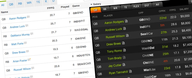 NFL FanDuel & DraftKings Cheat Sheet & Value Picks